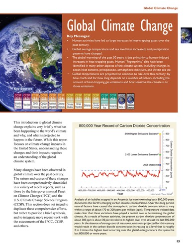 Global Climate Change Impacts In The United States