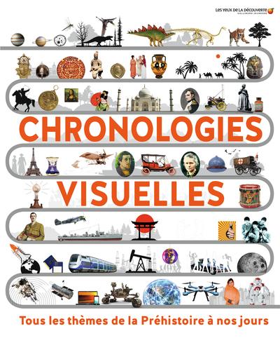 CHRONOLOGIES VISUELLES