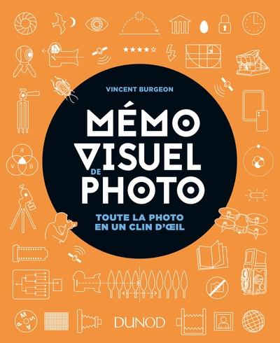 Memo Visuel De Photo - Toute La Photo En Un Clin D'oeil